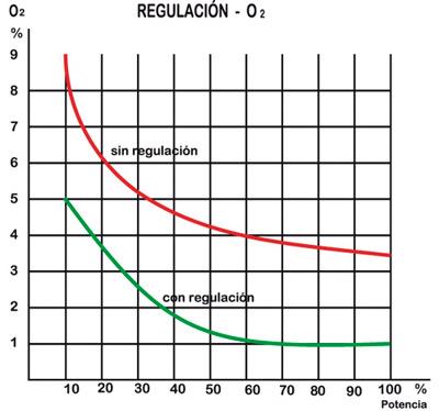 sogecal-ahorro-energetico-2