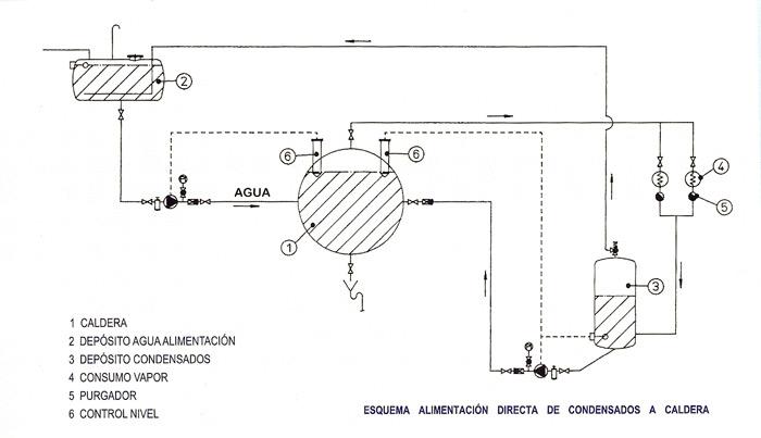 sogecal-ahorro-energetico-3