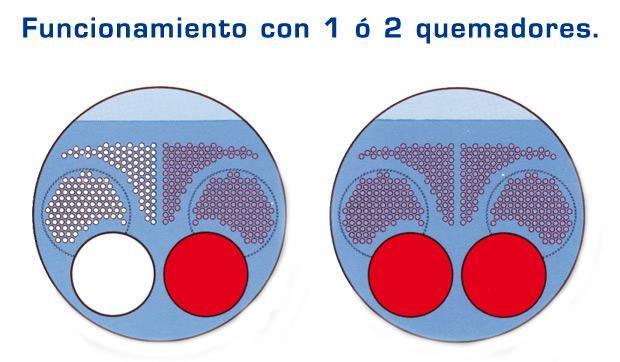 sogecal-mnk-2h-caracteristicas-3