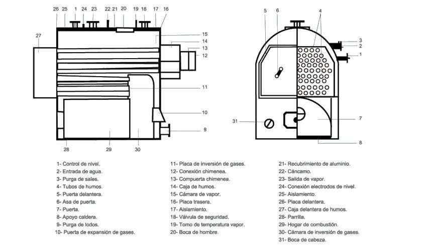 sogecal-ssk-caracteristicas-2